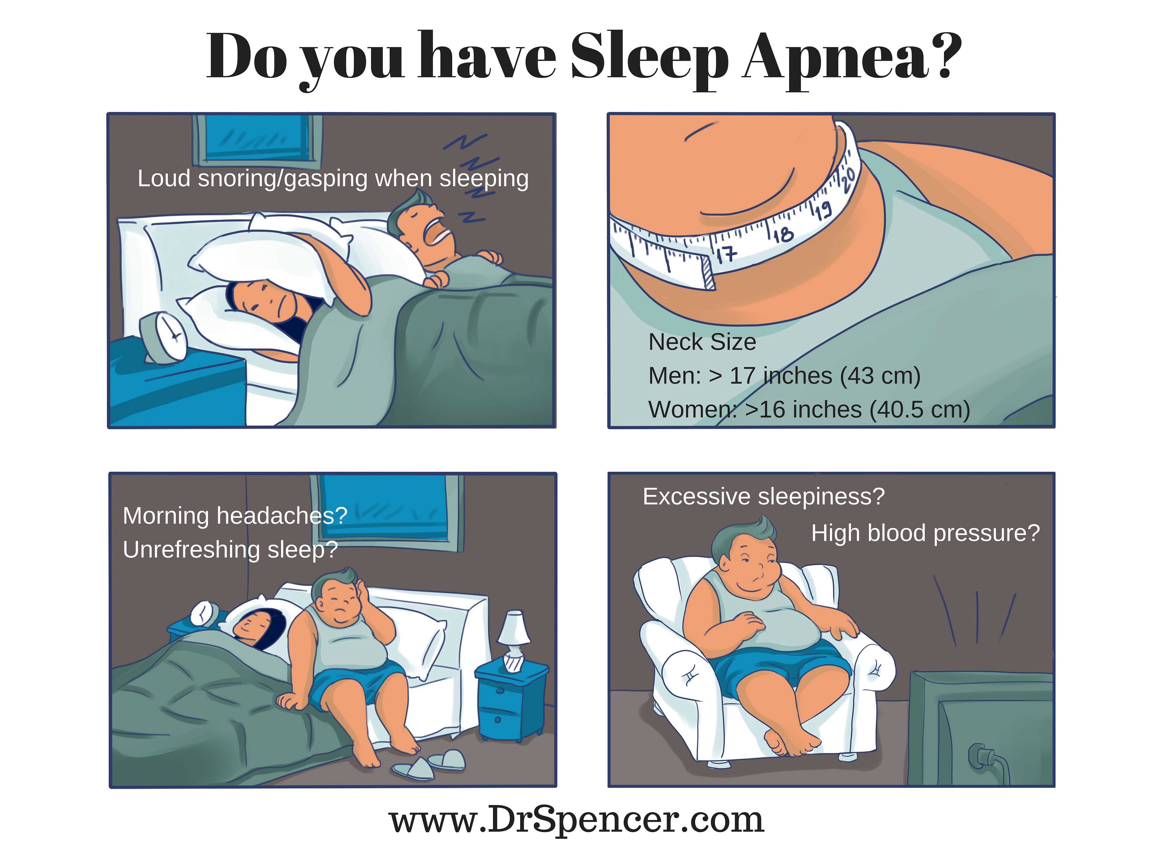Do you have Sleep Apnea-
