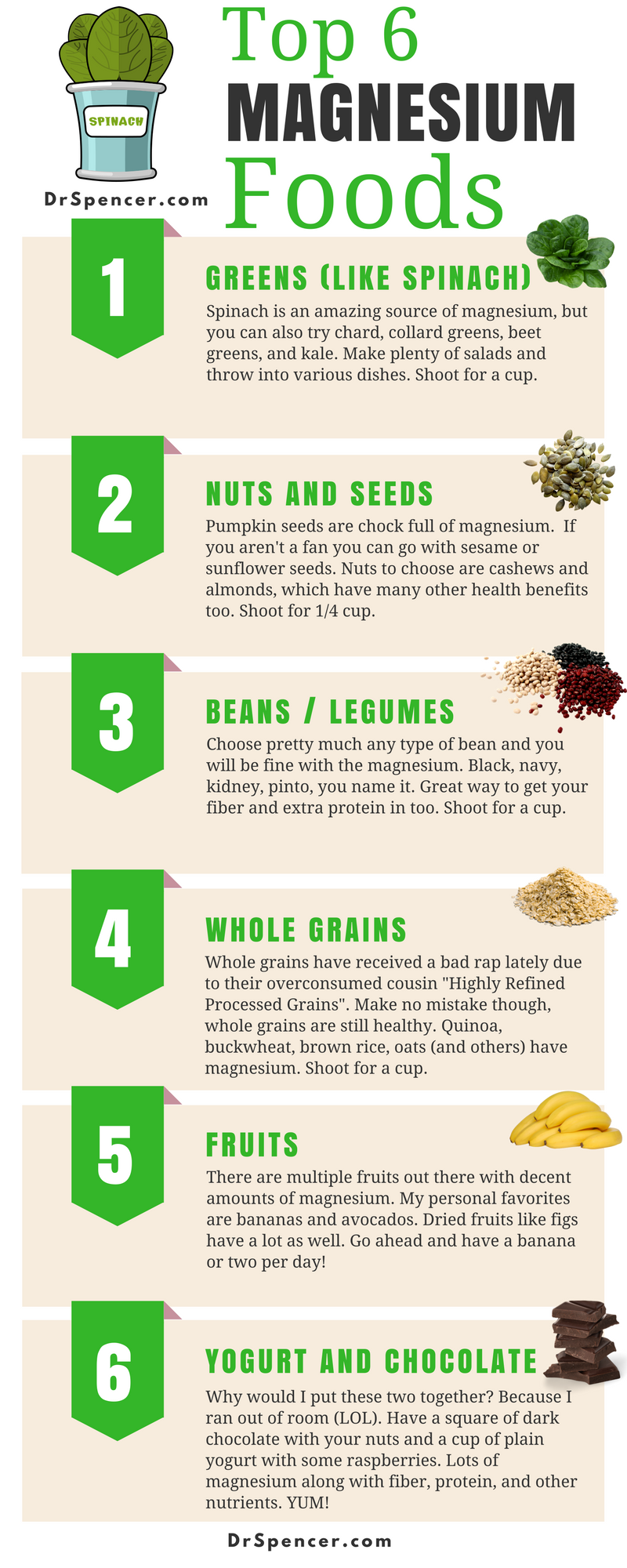 Best Foods For Magnesium